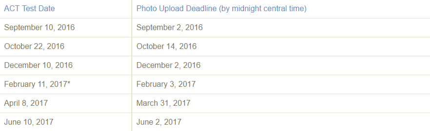 8 - ACT photo submission deadlines.png